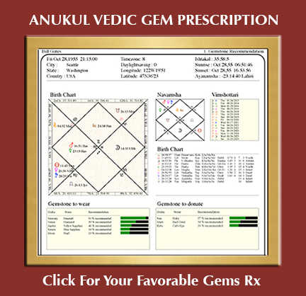 Click to order your favorable Vedic gems prescription